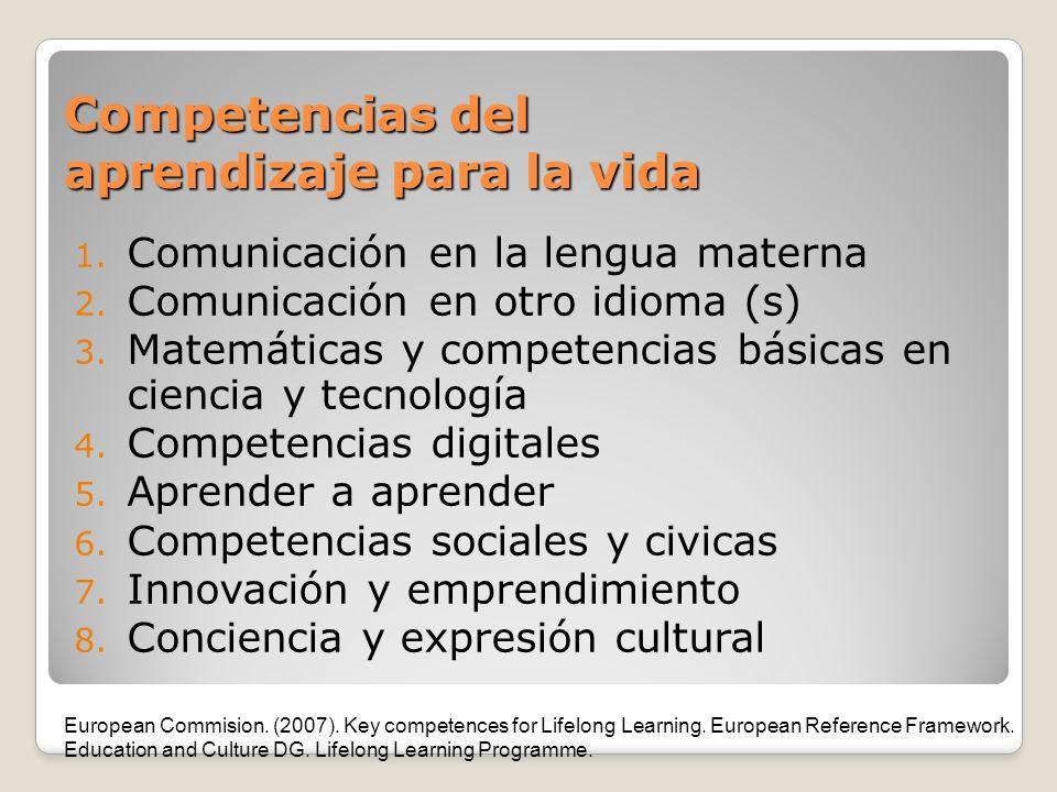 Competencias del aprendizaje para la vida 1. Comunicación en la lengua materna 2. Comunicación en otro idioma (s) 3. Matemáticas y competencias básica