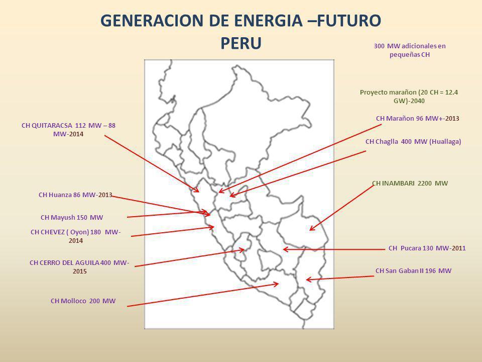 GENERACION DE ENERGIA –FUTURO PERU CH CERRO DEL AGUILA 400 MW- 2015 CH Mayush 150 MW CH Marañon 96 MW+-2013 CH Chaglla 400 MW (Huallaga) CH INAMBARI 2