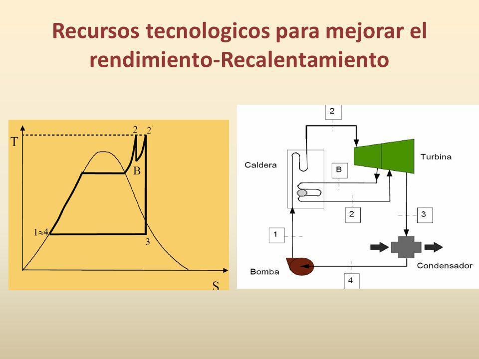 Recursos tecnologicos para mejorar el rendimiento-Recalentamiento