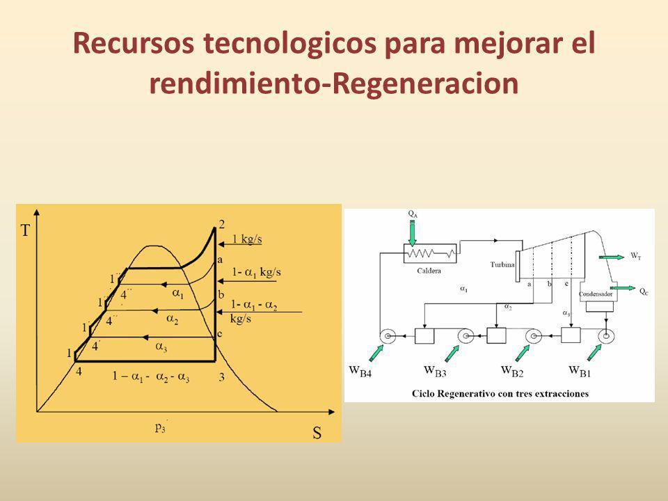 Recursos tecnologicos para mejorar el rendimiento-Regeneracion
