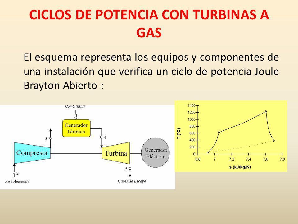 CICLOS DE POTENCIA CON TURBINAS A GAS El esquema representa los equipos y componentes de una instalación que verifica un ciclo de potencia Joule Brayt