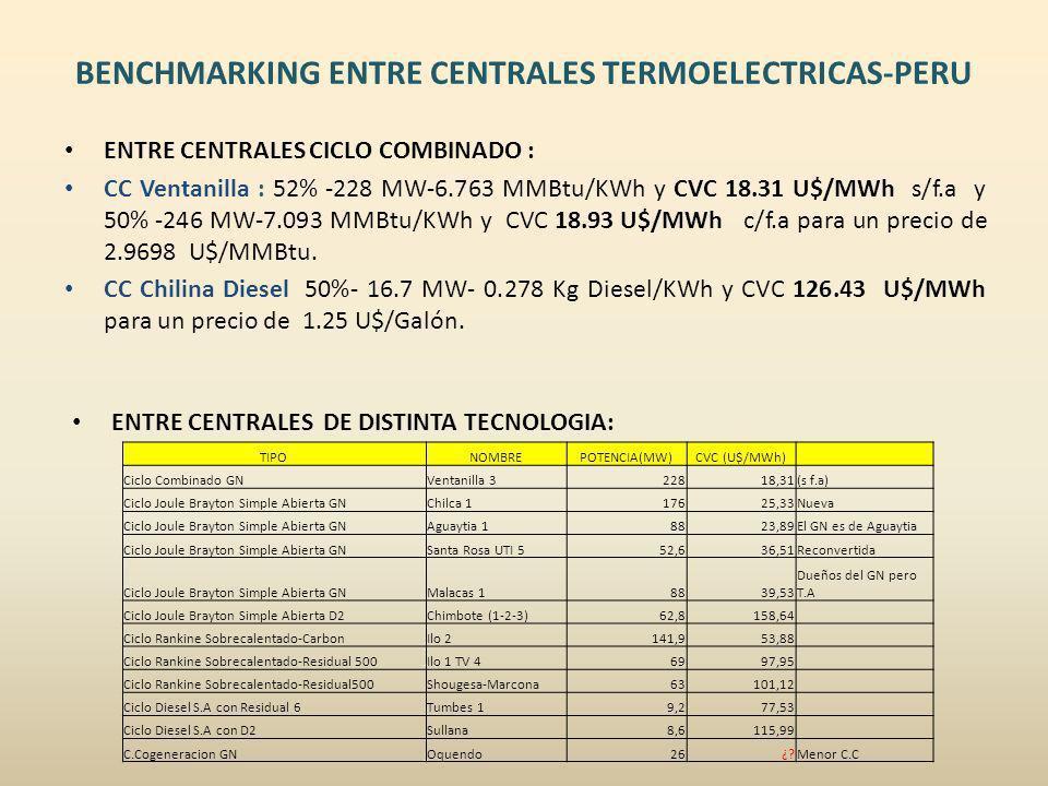 BENCHMARKING ENTRE CENTRALES TERMOELECTRICAS-PERU ENTRE CENTRALES CICLO COMBINADO : CC Ventanilla : 52% -228 MW-6.763 MMBtu/KWh y CVC 18.31 U$/MWh s/f