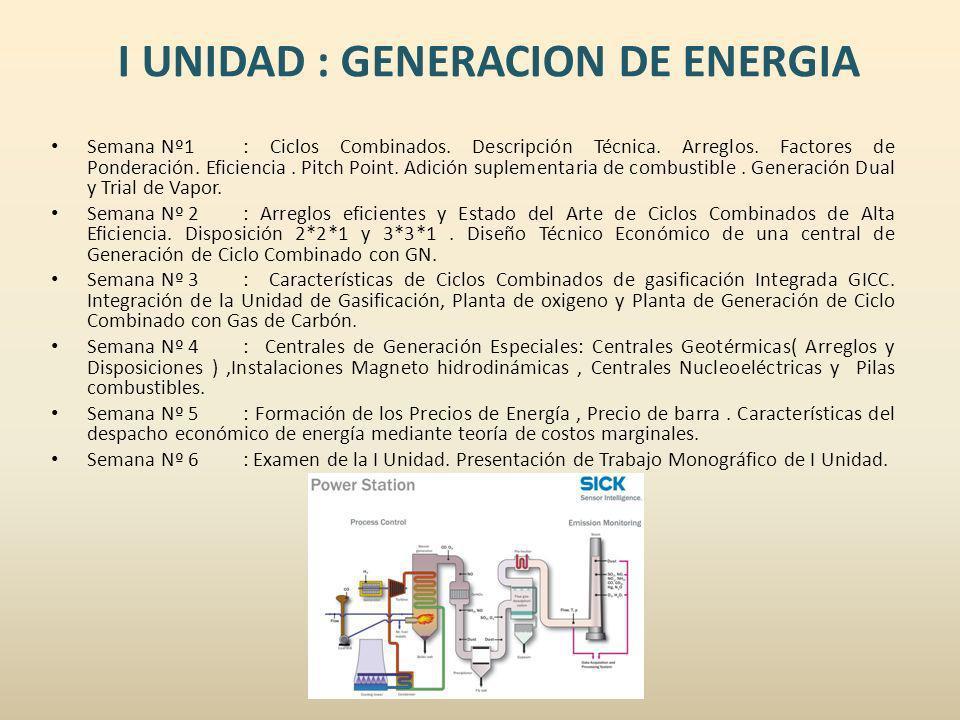 I UNIDAD : GENERACION DE ENERGIA Semana Nº1: Ciclos Combinados. Descripción Técnica. Arreglos. Factores de Ponderación. Eficiencia. Pitch Point. Adici