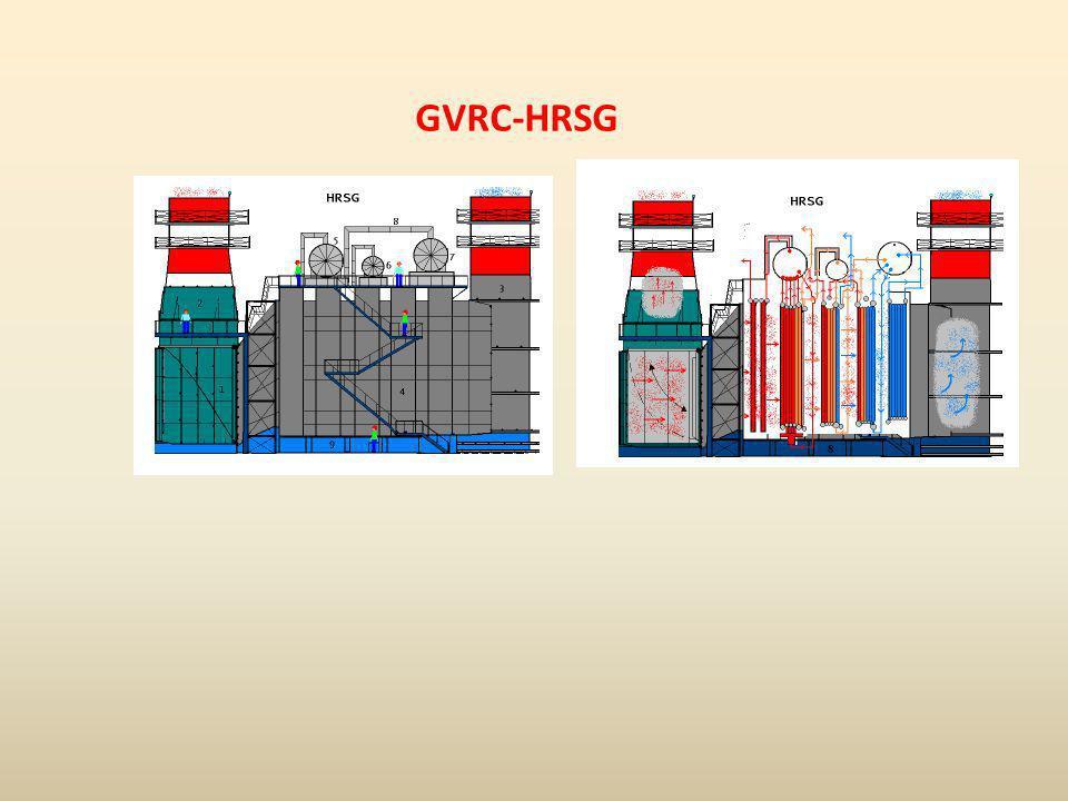 GVRC-HRSG