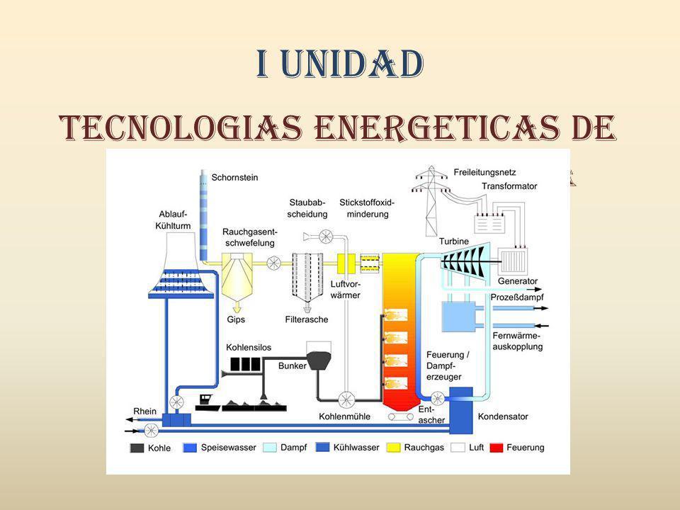 CENTRALES DE GENERACION DE ENERGIA Centrales –Ciclo Rankine : Petróleo, Carboelectricas, Nucleares, Solares fototérmicas, Geotérmicas.