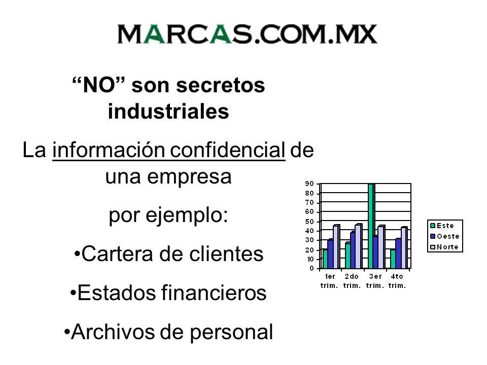 SECRETOS INDUSTRIALES Es la información que las empresas utilizan para tener una ventaja competitiva en el mercado en que participen. Dicha informació