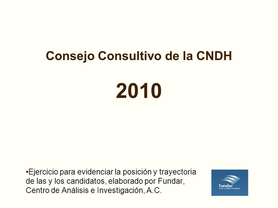 Consejo Consultivo de la CNDH 2010 Ejercicio para evidenciar la posición y trayectoria de las y los candidatos, elaborado por Fundar, Centro de Análisis e Investigación, A.C.
