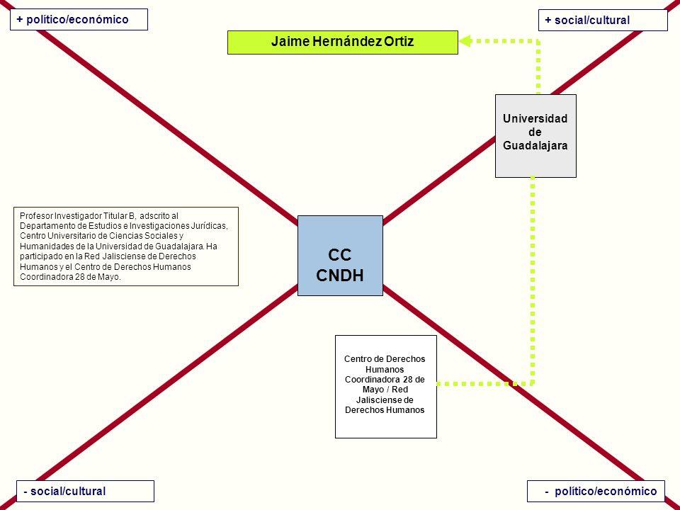 CC CNDH + político/económico + social/cultural - social/cultural- político/económico Tiene estudios en medicina y estadística en salud pública.