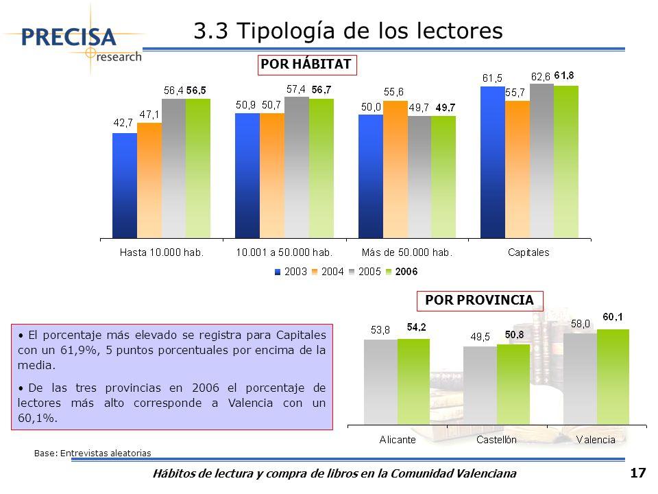 Hábitos de lectura y compra de libros en la Comunidad Valenciana 17 El porcentaje más elevado se registra para Capitales con un 61,9%, 5 puntos porcen