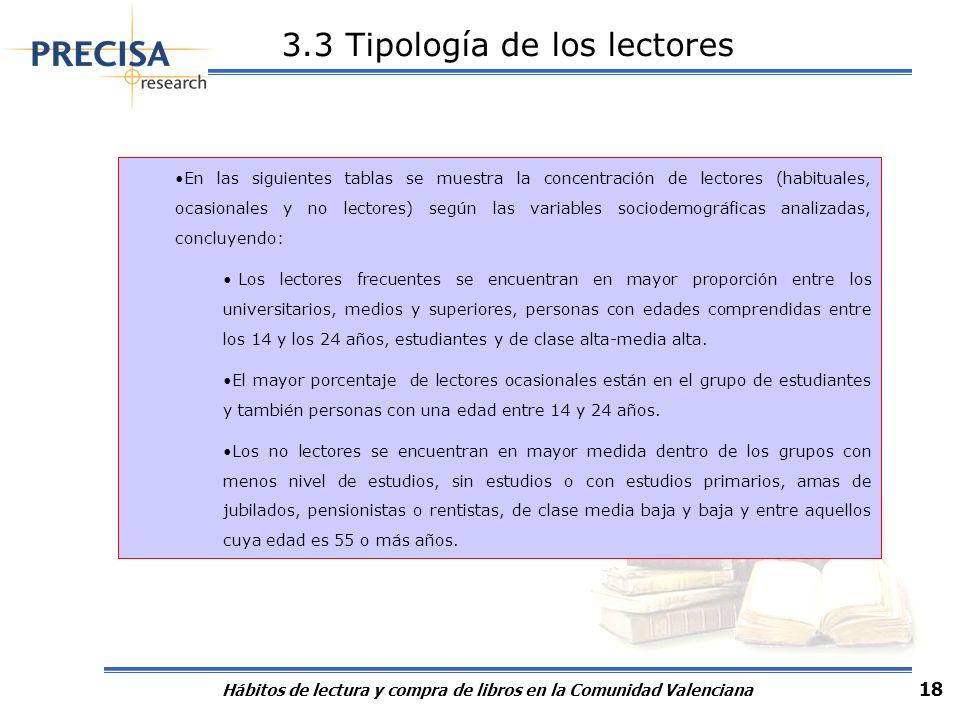 Hábitos de lectura y compra de libros en la Comunidad Valenciana 18 En las siguientes tablas se muestra la concentración de lectores (habituales, ocas
