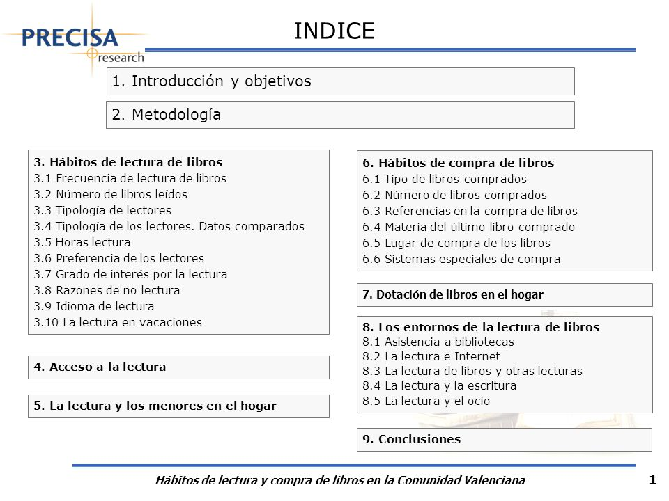 Hábitos de lectura y compra de libros en la Comunidad Valenciana 1 3. Hábitos de lectura de libros 3.1 Frecuencia de lectura de libros 3.2 Número de l