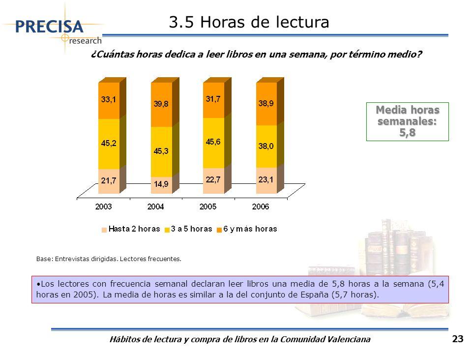 Hábitos de lectura y compra de libros en la Comunidad Valenciana 23 3.5 Horas de lectura ¿Cuántas horas dedica a leer libros en una semana, por términ