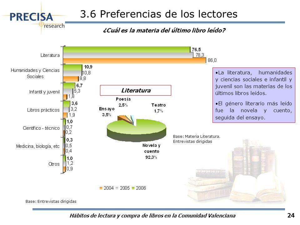 Hábitos de lectura y compra de libros en la Comunidad Valenciana 24 3.6 Preferencias de los lectores ¿Cuál es la materia del último libro leído? La li