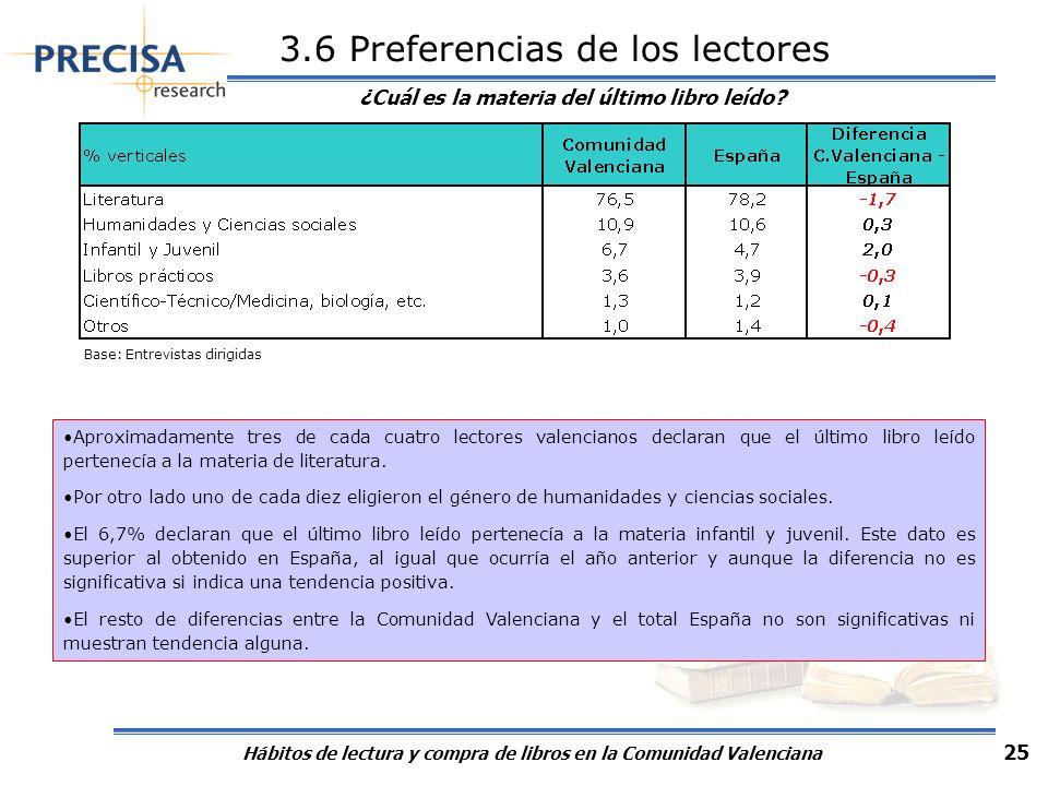 Hábitos de lectura y compra de libros en la Comunidad Valenciana 25 3.6 Preferencias de los lectores ¿Cuál es la materia del último libro leído? Aprox