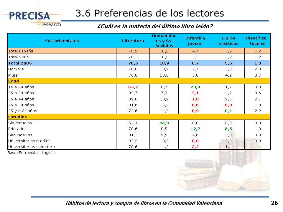 Hábitos de lectura y compra de libros en la Comunidad Valenciana 26 3.6 Preferencias de los lectores ¿Cuál es la materia del último libro leído? Base:
