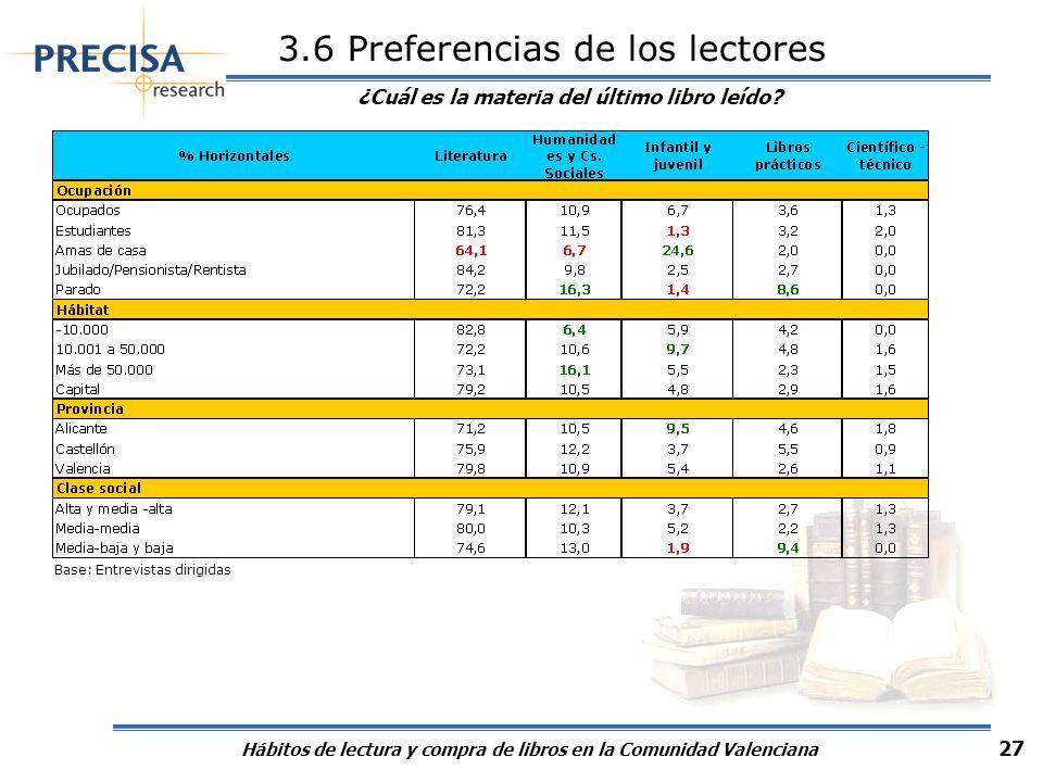 Hábitos de lectura y compra de libros en la Comunidad Valenciana 27 3.6 Preferencias de los lectores ¿Cuál es la materia del último libro leído? Base: