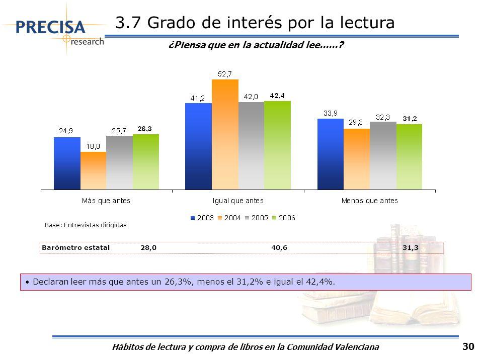 Hábitos de lectura y compra de libros en la Comunidad Valenciana 30 3.7 Grado de interés por la lectura ¿Piensa que en la actualidad lee......? Baróme