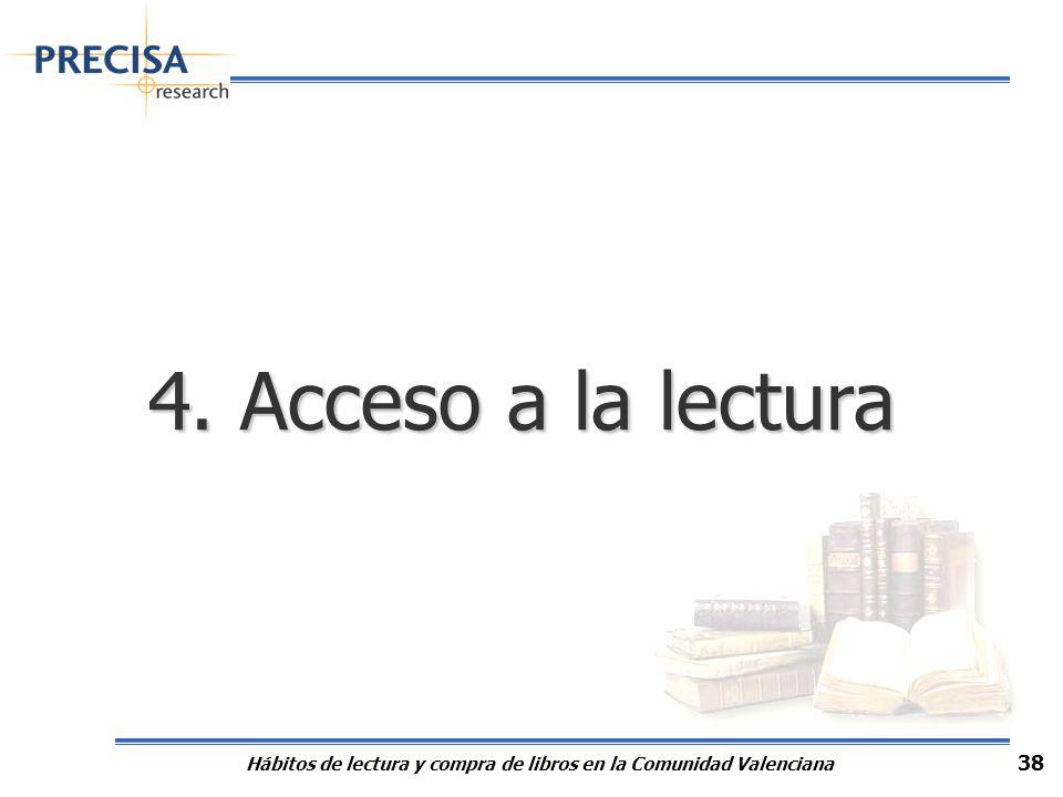 Hábitos de lectura y compra de libros en la Comunidad Valenciana 38 4. Acceso a la lectura