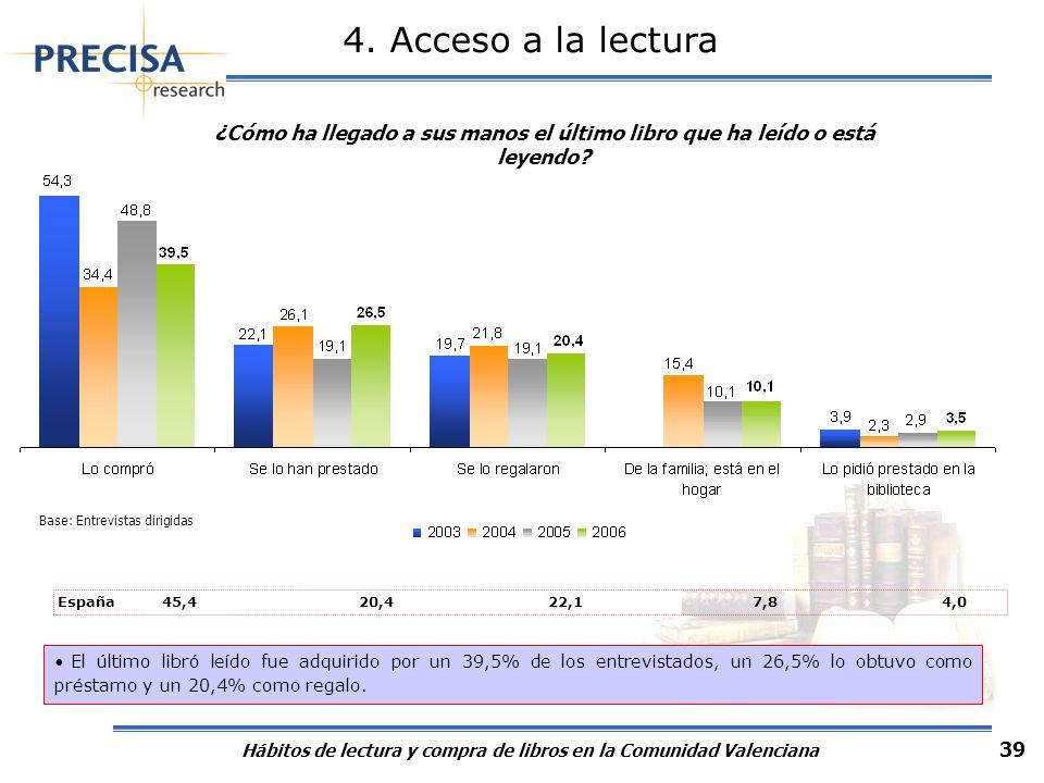 Hábitos de lectura y compra de libros en la Comunidad Valenciana 39 ¿Cómo ha llegado a sus manos el último libro que ha leído o está leyendo? 4. Acces