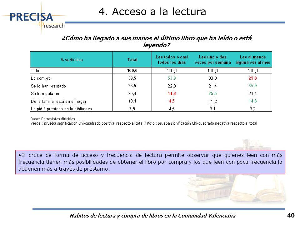 Hábitos de lectura y compra de libros en la Comunidad Valenciana 40 ¿Cómo ha llegado a sus manos el último libro que ha leído o está leyendo? 4. Acces