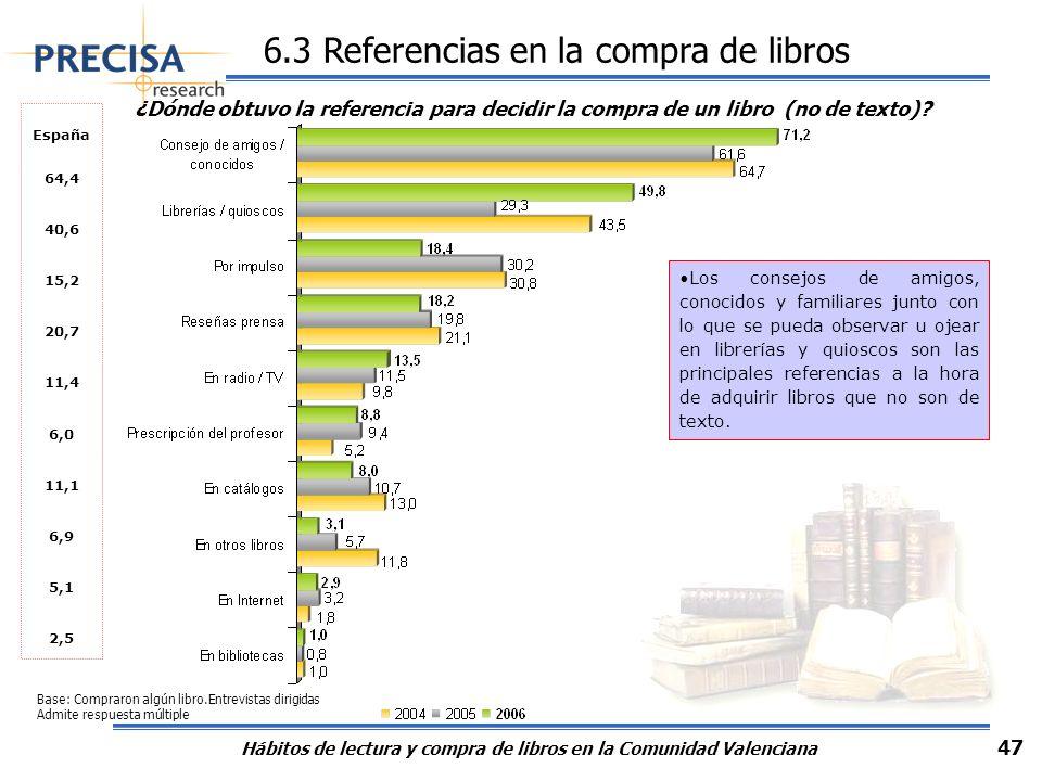 Hábitos de lectura y compra de libros en la Comunidad Valenciana 47 6.3 Referencias en la compra de libros ¿Dónde obtuvo la referencia para decidir la