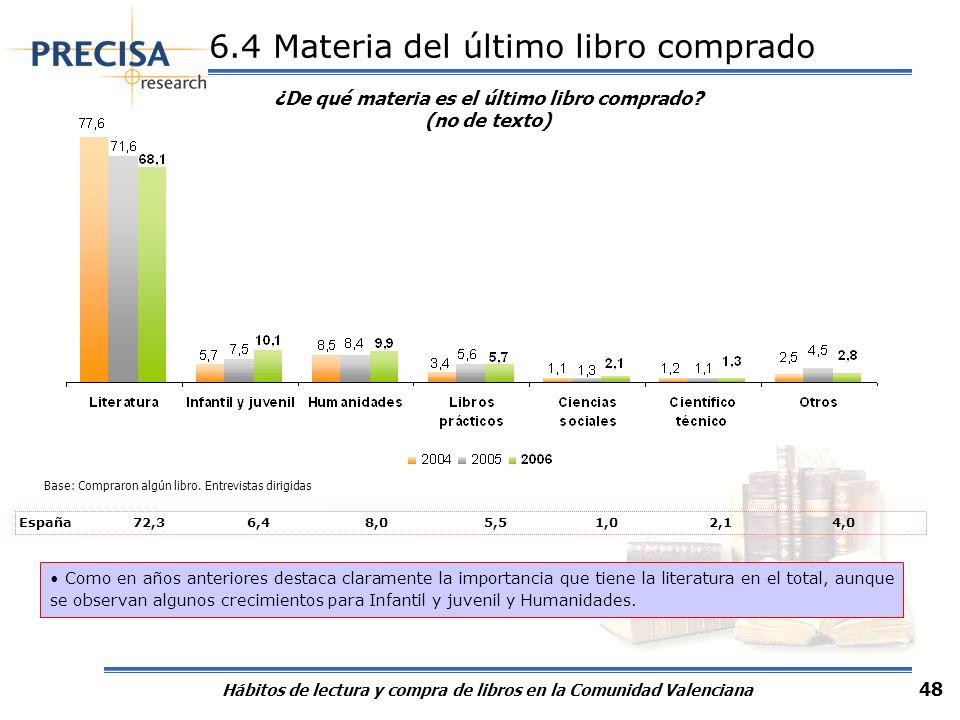 Hábitos de lectura y compra de libros en la Comunidad Valenciana 48 6.4 Materia del último libro comprado ¿De qué materia es el último libro comprado?