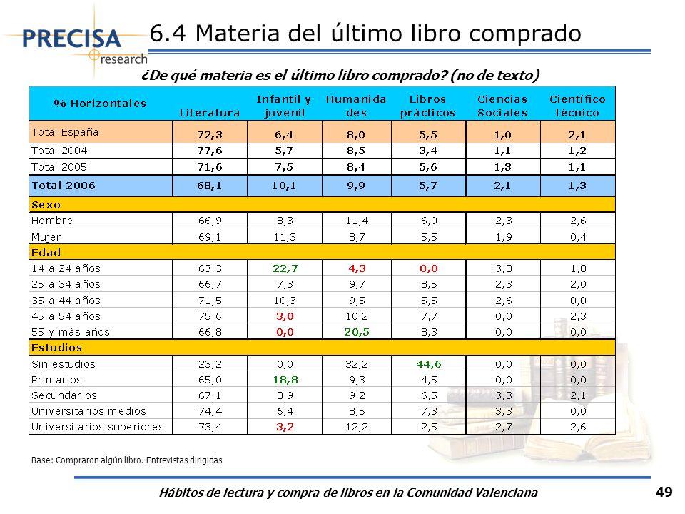 Hábitos de lectura y compra de libros en la Comunidad Valenciana 49 6.4 Materia del último libro comprado ¿De qué materia es el último libro comprado?
