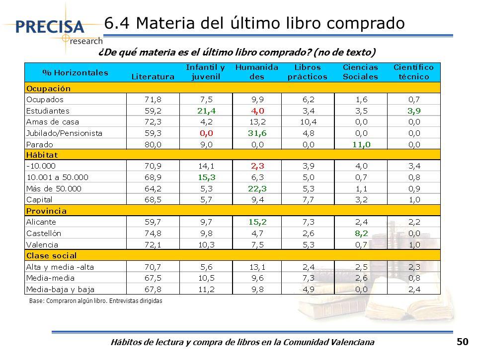 Hábitos de lectura y compra de libros en la Comunidad Valenciana 50 6.4 Materia del último libro comprado ¿De qué materia es el último libro comprado?
