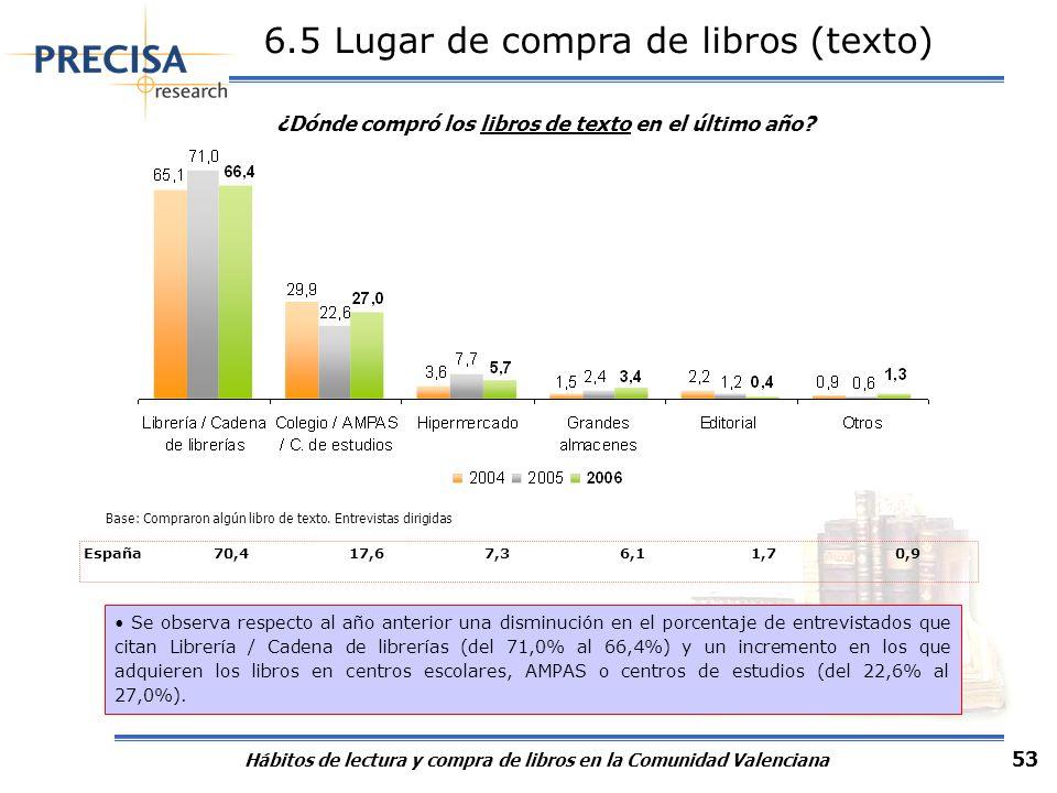 Hábitos de lectura y compra de libros en la Comunidad Valenciana 53 6.5 Lugar de compra de libros (texto) ¿Dónde compró los libros de texto en el últi