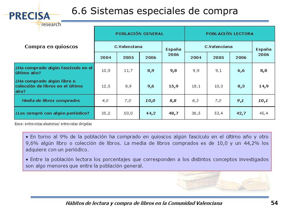 Hábitos de lectura y compra de libros en la Comunidad Valenciana 54 6.6 Sistemas especiales de compra Base: entrevistas aleatorias/ entrevistas dirigi