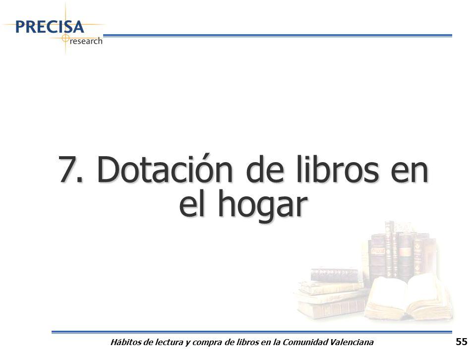 Hábitos de lectura y compra de libros en la Comunidad Valenciana 55 7. Dotación de libros en el hogar