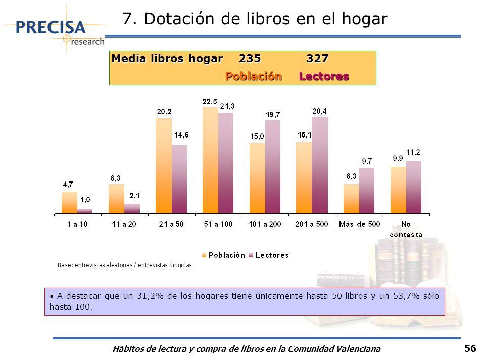 Hábitos de lectura y compra de libros en la Comunidad Valenciana 56 7. Dotación de libros en el hogar Media libros hogar 235 327 Población Lectores Po