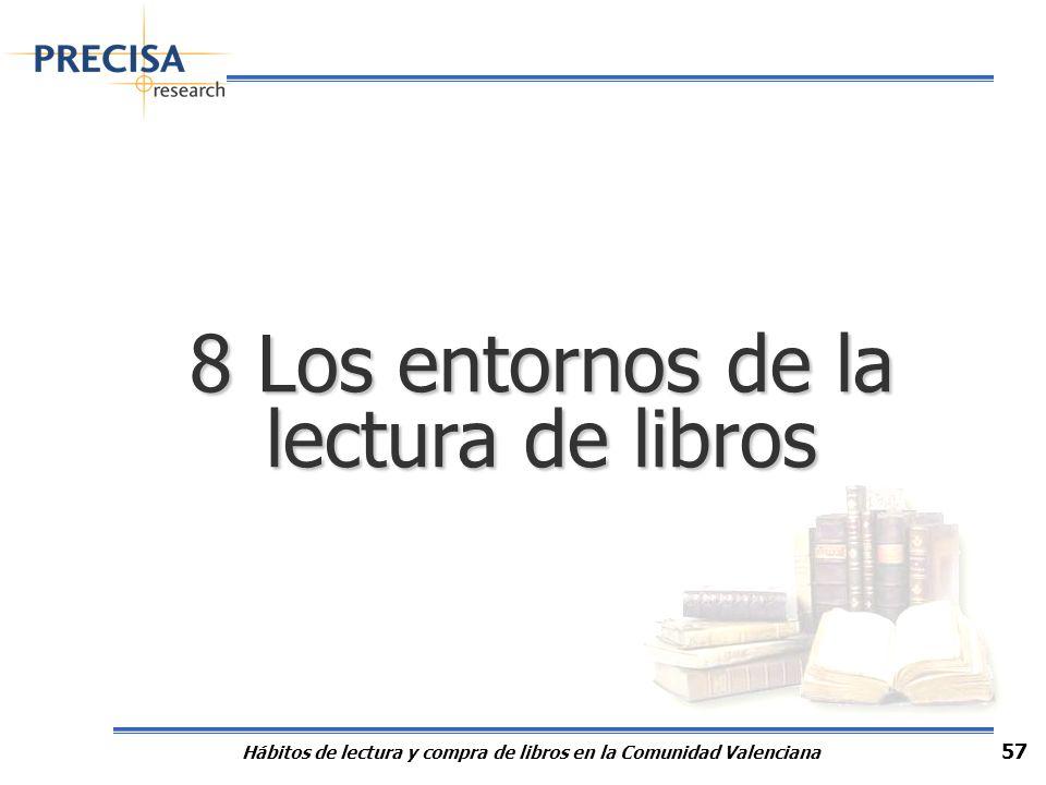 Hábitos de lectura y compra de libros en la Comunidad Valenciana 57 8 Los entornos de la lectura de libros