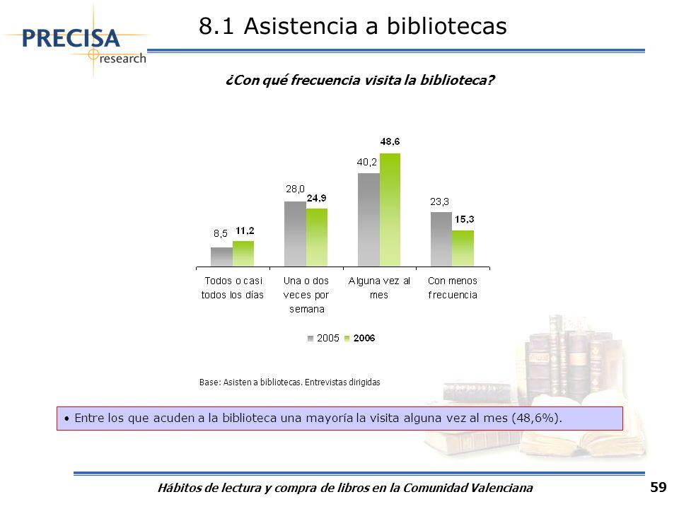 Hábitos de lectura y compra de libros en la Comunidad Valenciana 59 8.1 Asistencia a bibliotecas ¿Con qué frecuencia visita la biblioteca? Entre los q