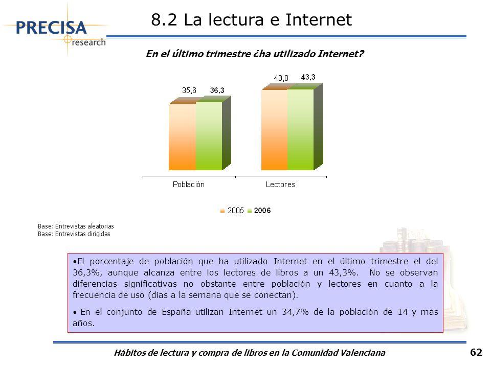 Hábitos de lectura y compra de libros en la Comunidad Valenciana 62 8.2 La lectura e Internet En el último trimestre ¿ha utilizado Internet? El porcen