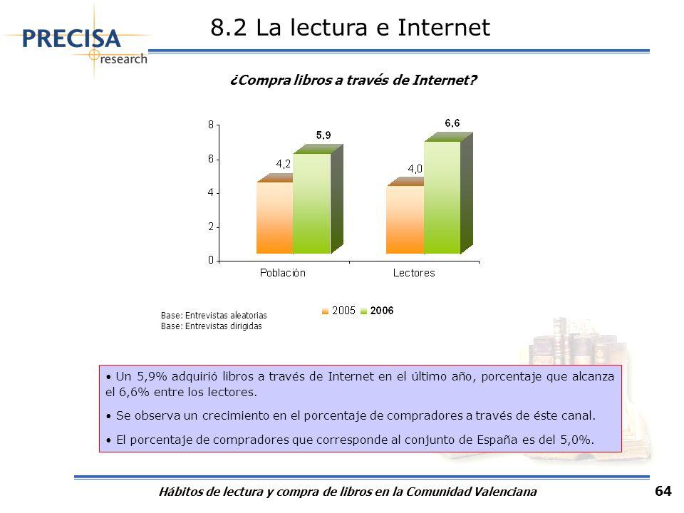 Hábitos de lectura y compra de libros en la Comunidad Valenciana 64 8.2 La lectura e Internet ¿Compra libros a través de Internet? Un 5,9% adquirió li