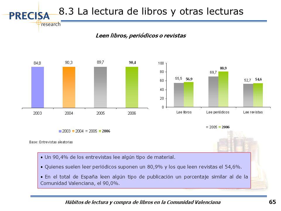 Hábitos de lectura y compra de libros en la Comunidad Valenciana 65 8.3 La lectura de libros y otras lecturas Leen libros, periódicos o revistas Un 90