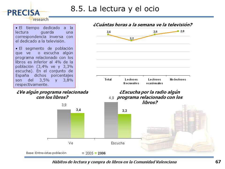 Hábitos de lectura y compra de libros en la Comunidad Valenciana 67 8.5. La lectura y el ocio ¿Ve algún programa relacionada con los libros? Base: Ent