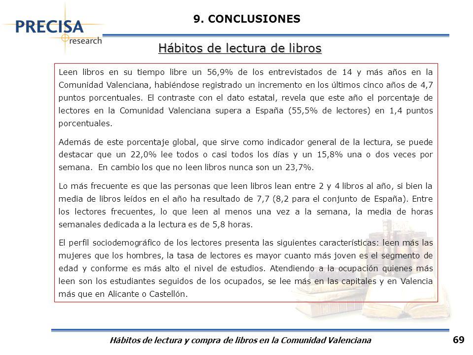 Hábitos de lectura y compra de libros en la Comunidad Valenciana 69 9. CONCLUSIONES Leen libros en su tiempo libre un 56,9% de los entrevistados de 14