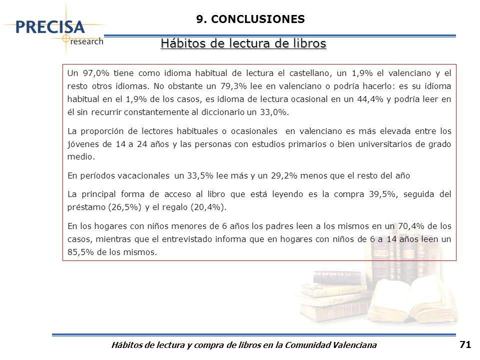 Hábitos de lectura y compra de libros en la Comunidad Valenciana 71 9. CONCLUSIONES Hábitos de lectura de libros Un 97,0% tiene como idioma habitual d