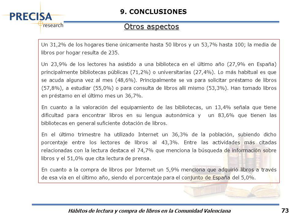 Hábitos de lectura y compra de libros en la Comunidad Valenciana 73 9. CONCLUSIONES Otros aspectos Un 31,2% de los hogares tiene únicamente hasta 50 l