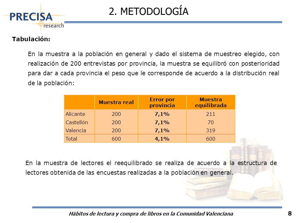 Hábitos de lectura y compra de libros en la Comunidad Valenciana 8 Tabulación: En la muestra a la población en general y dado el sistema de muestreo e