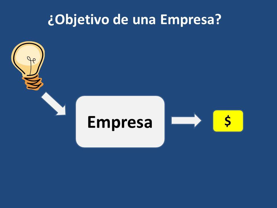 Empresa ¿Objetivo de una Empresa? $