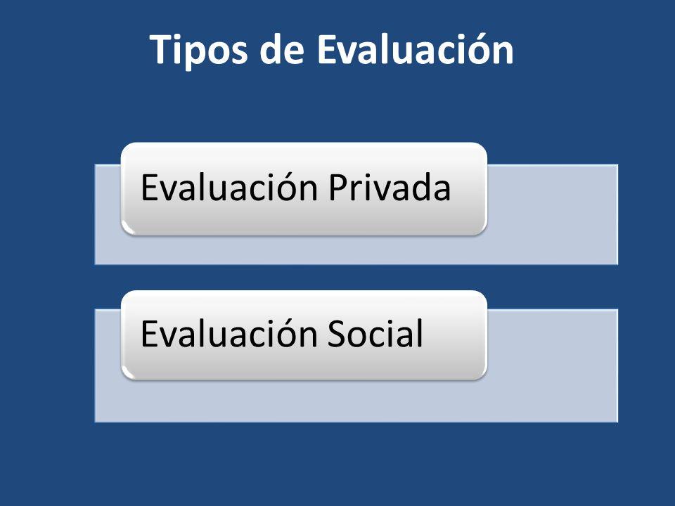 Evaluación Privada Evaluación Social Tipos de Evaluación