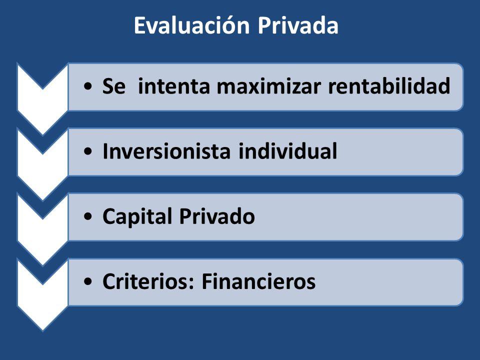 Se intenta maximizar rentabilidad Inversionista individual Capital Privado Criterios: Financieros Evaluación Privada