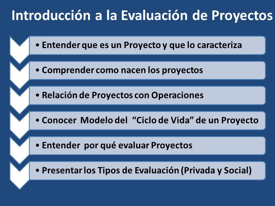 Entender que es un Proyecto y que lo caracteriza Comprender como nacen los proyectos Relación de Proyectos con OperacionesConocer Modelo del Ciclo de