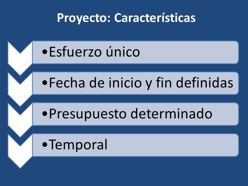 Proyecto: Características Esfuerzo único Fecha de inicio y fin definidas Presupuesto determinadoTemporal