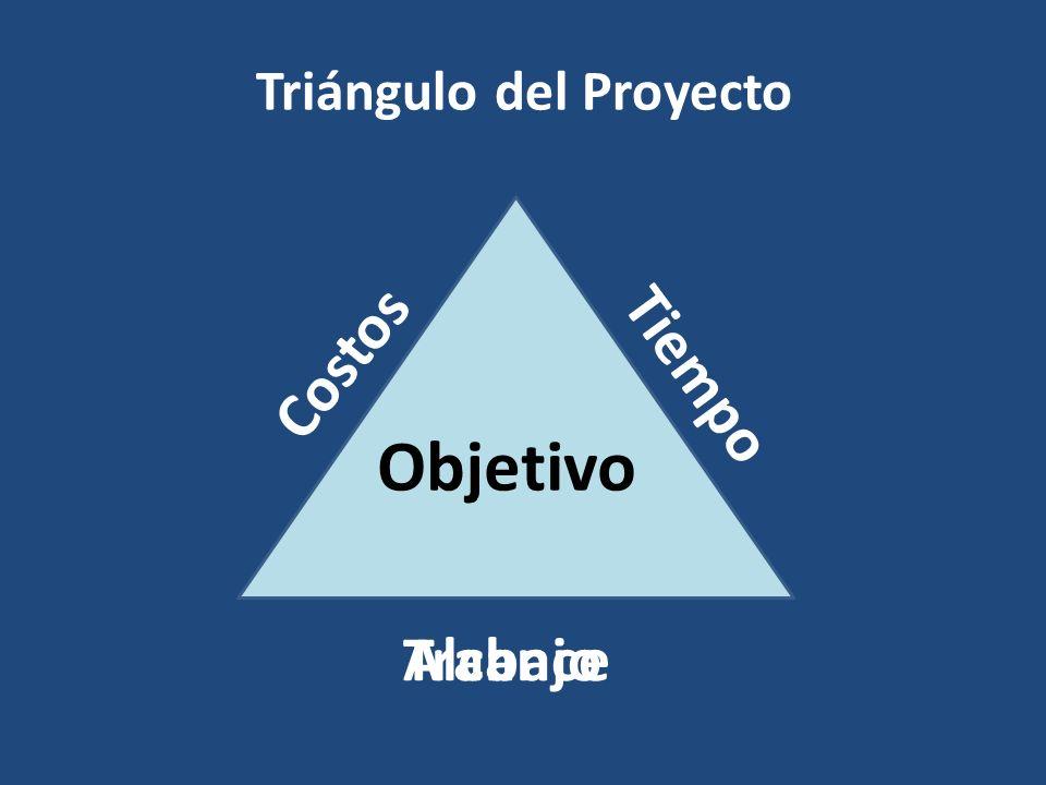 Trabajo Triángulo del Proyecto Alcance Tiempo Costos Objetivo