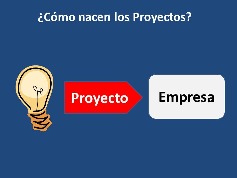 ¿Cómo nacen los Proyectos? Empresa Proyecto