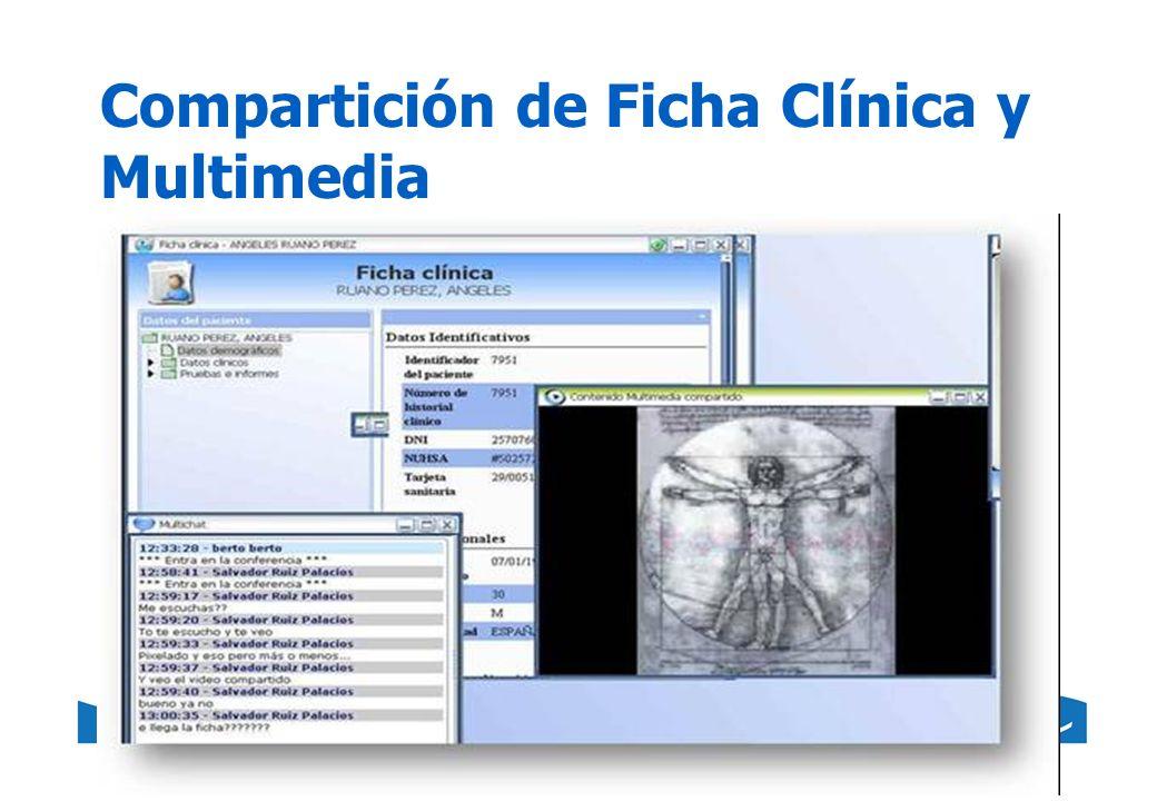 Compartición de Ficha Clínica y Multimedia